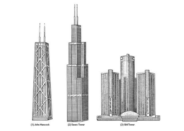 Steven Noble Illustrations John Hancock Sears Tower Gm Tower